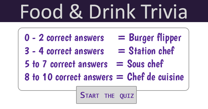 World Wide Trivia · Page 132 of 142 · Daily new Trivia Quizzes